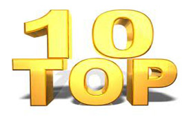 Итоги ежегодного конкурса на лучший двигатель США 2011