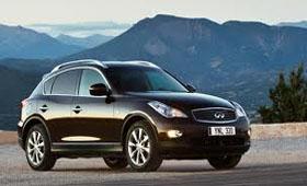 Nissan и Infiniti демонстрируют рост собственных продаж