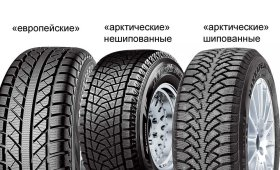 Хранение автомобильных колес и шин